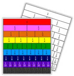 Fraction Booklet Template by Concrete Learning For Equivalent Fractions Math Coach S
