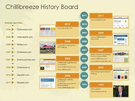 templates for powerpoint 2007 history 117 best images about ppt templates on pinterest charts