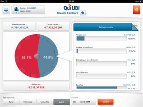 Bi Banca by Arriva Su L Applicazione Per I Clienti Ubi Bank