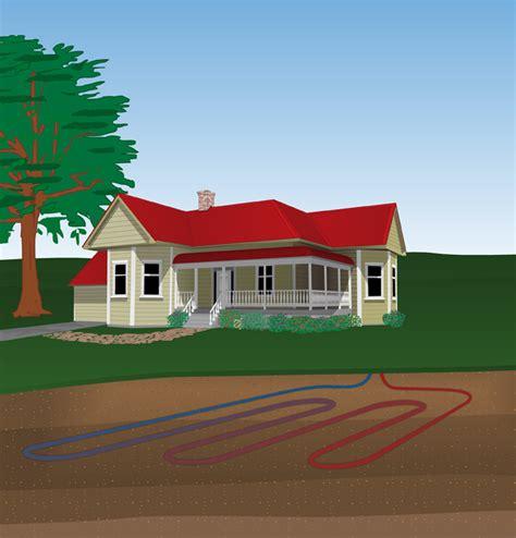 avon indiana heating and cooling geothermal heating loop system 1 horizontal loop