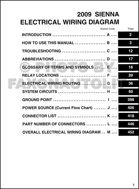 2009 toyota wiring diagram manual original