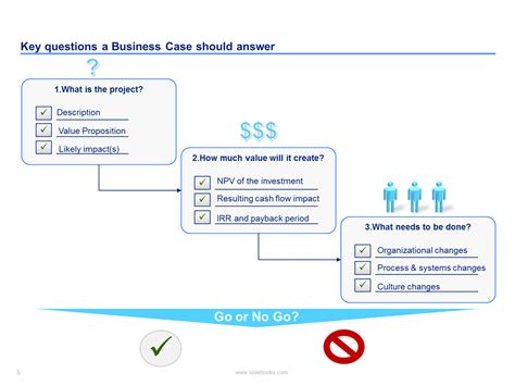 download a simple business case template by ex mckinsey
