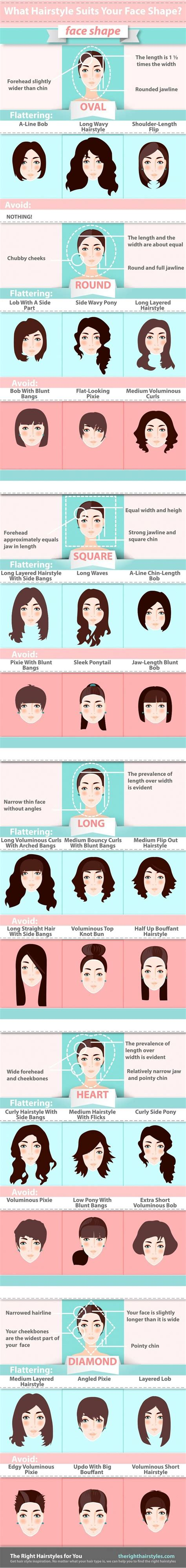 hairstyle tips best haircut for your face shape vogue india best ideas for makeup tutorials infographic the
