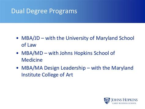 Mba Mha Dual Degree Programs In by Carey Business School