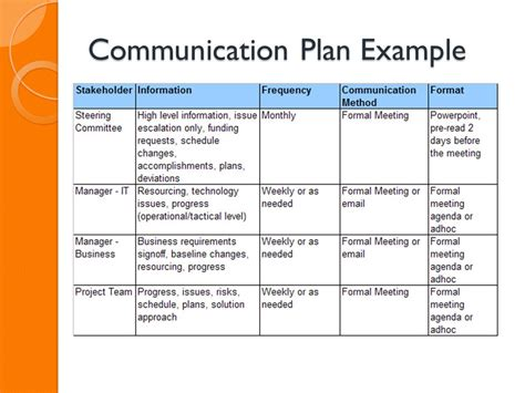 communication policy template 28 images 9