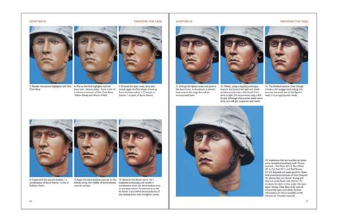 Painting 1 35 Faces by Figure Painting Handbook Vol 2 Jin Panzer Models