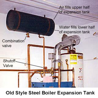 old hot water boiler how to recharge your hot water boiler expansion tank
