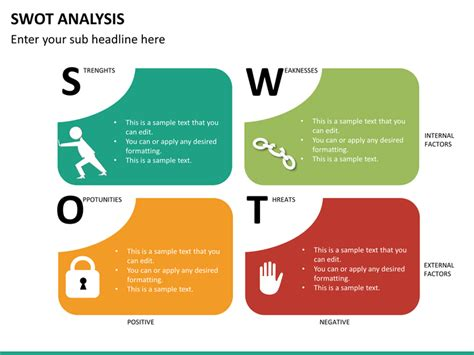 Swot Presentation Template by Swot Analysis Powerpoint Template Sketchbubble