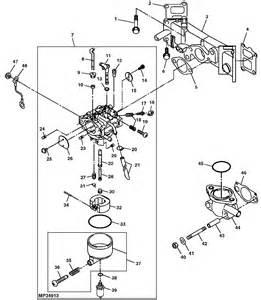 polaris magnum 425 wiring diagram wiring diagram website