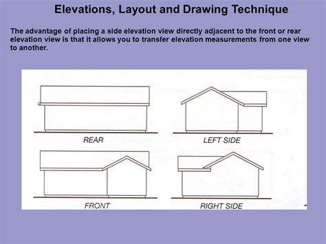 layout for view elevations layout and drawing technique ppt video