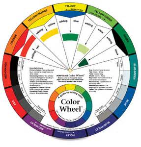color wheel paint store miniature tim color theory and painting miniatures