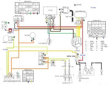 honda trx 350 wiring diagram wiring diagram manual
