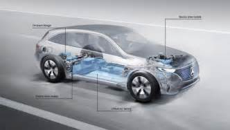 Electric Cars Future Report Mercedes Previews Of Eq Electric Cars With Suv Concept