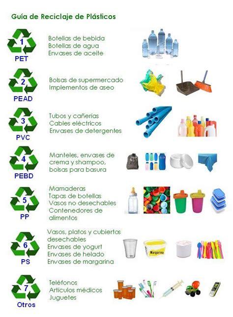elementos plasticos de imagenes figurativas realistas 191 c 243 mo se recicla el pl 225 stico gesti 243 n de residuos