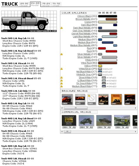 paint and chassis codes for 84 88 toyota trucks toyota minis dedicated to classic toyota