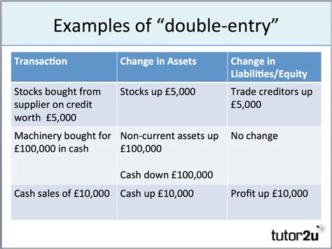 asset liability management banche uk small business balance sheet exle in e statement