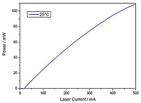 laser diode polarity dfb laser diode for 1556nm idealphotonics inc
