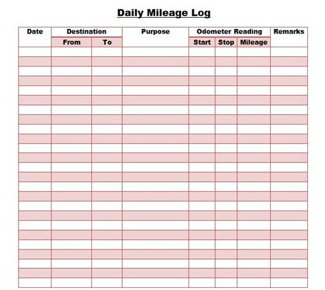 travel log template 30 printable mileage log templates free template lab