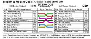 rs 232 rj45 pinout wiring diagram and circuit schematic