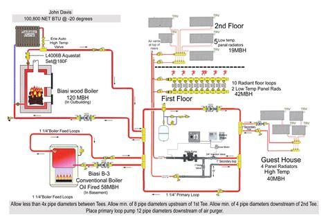 looping system of wiring boiler loop system diagram free wiring diagrams