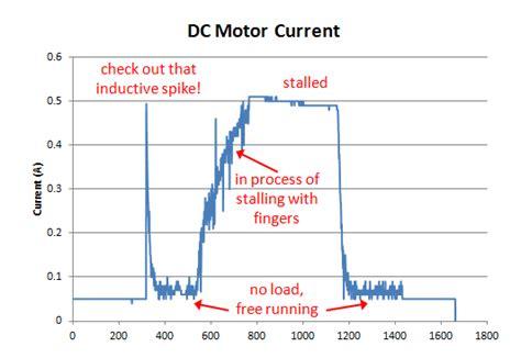arduino current sensing resistor digital signal processing and filtering motor current sensing dustyn robots
