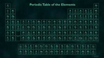 glow in the periodic table wallpaper