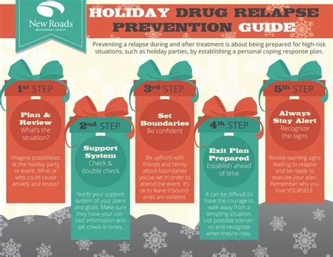 Detox From The Holidays Class by Relapse Prevention Addiction And Recovery