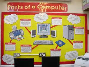 Technology In The Classroom Research Paper Ideas by Parts Of A Computer Bulletin Board Classroom Walls Computer Bulletin Boards