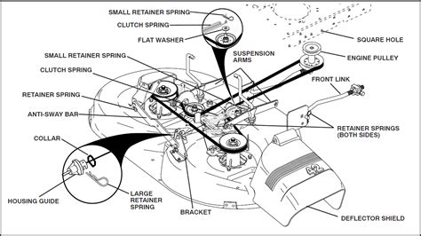 how do i install a poulan pro lawn mower blade engagement cable