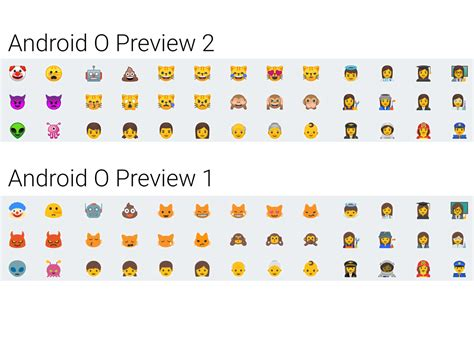 emoji on android how to install android o emoji on any android 5 0 device
