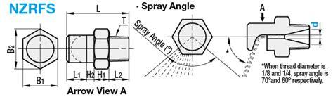 flat fan nozzle spray pattern spray nozzles fan shape spray pattern 90 deg misumi