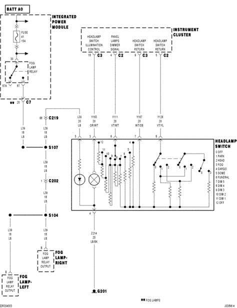 98 dodge ram headlight switch wiring wiring diagram