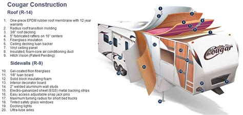 Keystone Rv Floor Plans by Roaming Times Rv News And Overviews