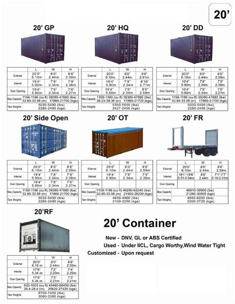 storage container sizes various shipping container sizes absolute containers mobi