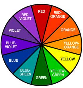 color coordinated the color wheel color coordination for