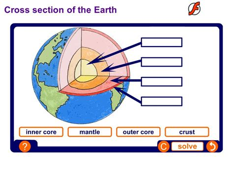 cross section of earth living in an active zone ppt video online download