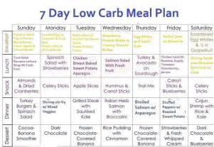 Cheap Workout Bench Low Carb Low Calorie Meal Plans The Phase One Diet