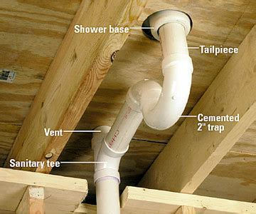 How to Run Drain and Vent Lines   Better Homes & Gardens