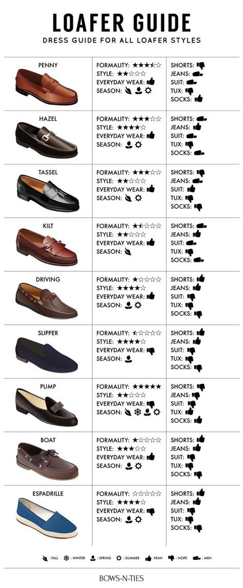 s guide best 25 loafers ideas on