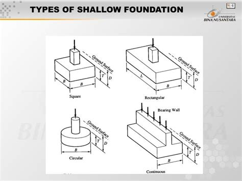 best kind of foundation various types of foundation 28 images the best type of