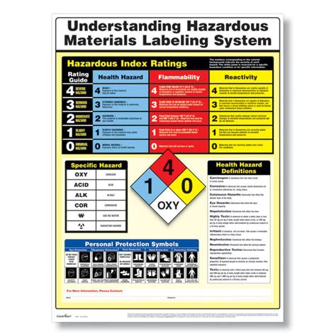 printable hazardous material label workplace safety poster requirements for chemical labels