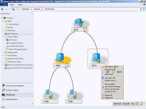 sccm visio sccm visio 28 images sccm 2012 architecture diagram