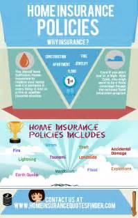 home insurance quote home insurance quotes quotesgram