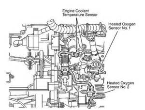 2004 saturn ion thermostat diagram 2004 wiring diagram and circuit schematic