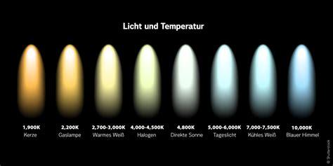 Kelvin Licht by Licht Wie Sie Daheim Die Ideale Lichtstimmung Schaffen