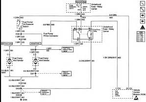 1997 chevy tahoe fuel trouble relay