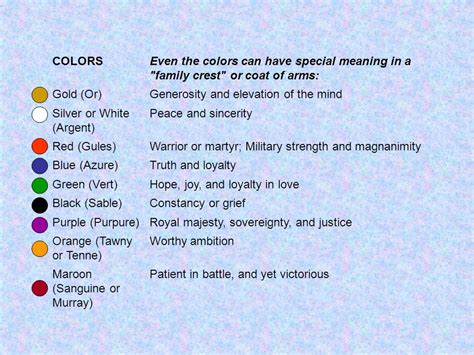 coat of arms color meanings heraldry a s tale ppt