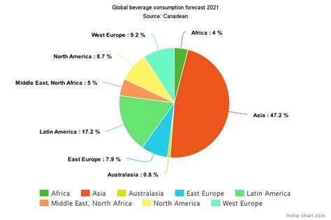 energy drink industry analysis unprecedented growth for asia beverage market global