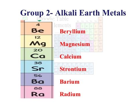 what is magnesium on the periodic table parts of periodic table