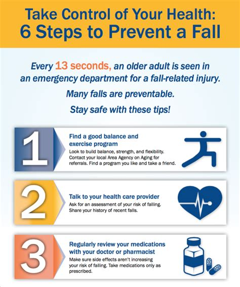 Practical Ways To Prevent Hazards And Risks Caregiving Take A Stand To Prevent Falls September 23rd Is Falls Prevention Awareness Day Family